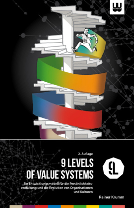 9 Levels of Value Systems